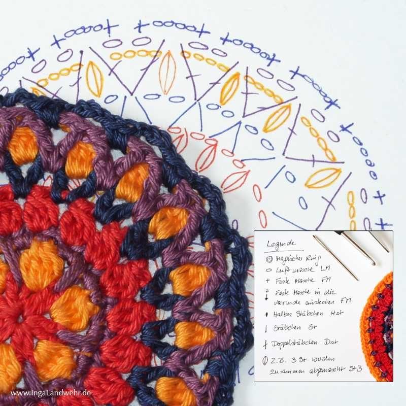 Agni-Mandala - Runde 8